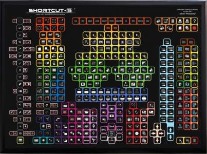Adobe Keyboard – Kickstarter für Shortcut-S